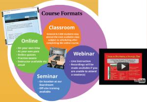 Online | Webinar | Class | Blended Learning